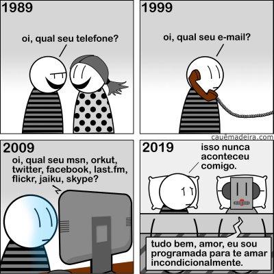 Evolução das relações amorosas