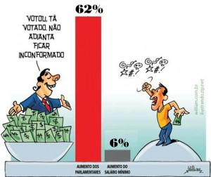 Aumento de salário dos parlamentares